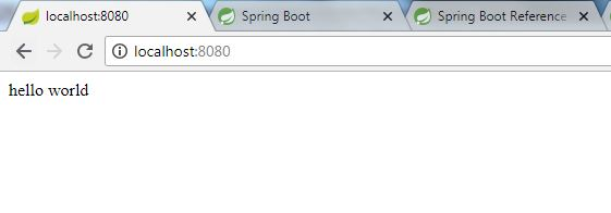 spring-boot-hello-world example